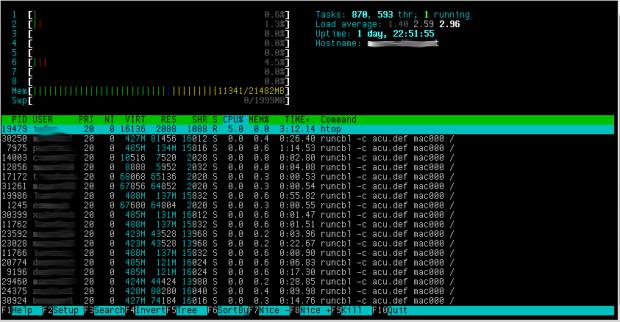 htop 5 herramientas linux performance monitoring