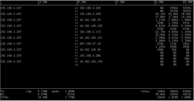 iftop 5 herramientas linux performance monitoring